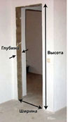 Замер проема для установки входной двери